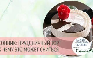Видеть во сне торты что означает сонник