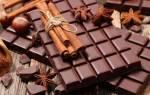 К чему снится есть шоколад сонник