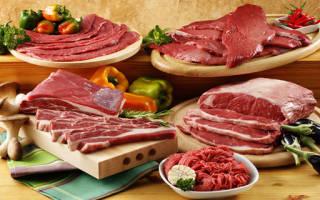 Мясо сонник толкование
