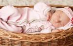 Видеть во сне грудного ребенка сонник